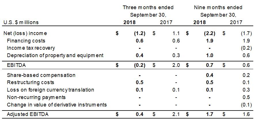 3rd-Quarter-Financials