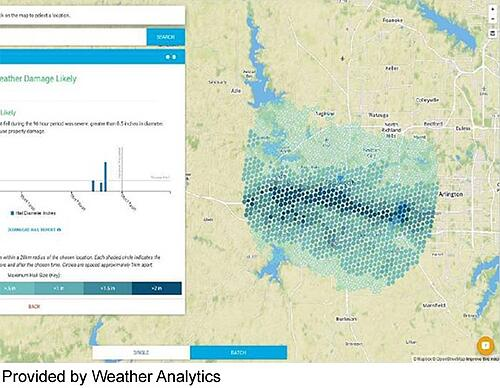 Weather Analytics Dexter Application