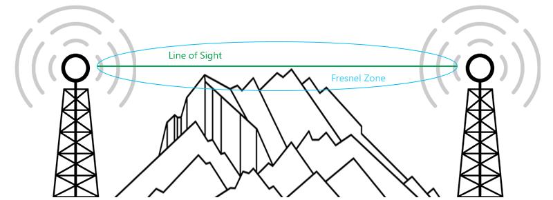 Line-of-Sight---Fresnel-Zone-1